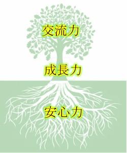 tree preface 2 jpeg